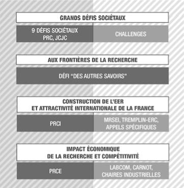 agence-nationale-recherche fr